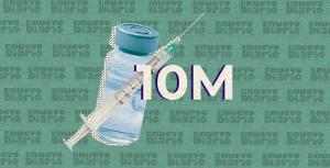 RD ha aplicado 10 millones de dosis de vacuna contra covid-19