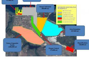 CEBAMDER dice Medio Ambiente permite ecocidio de lagunas para construir astillero en Manzanillo