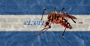 Honduras registra 7.287 casos de dengue y 2 muertos en lo que va de 2021
